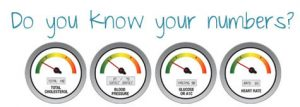 do you know your biometric numbers infographic, monitoring iron and GGT levels